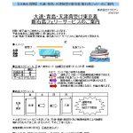 【CHINA 得割】 大連・青島・天津荷受け東京着 新石島フェリーのご案内